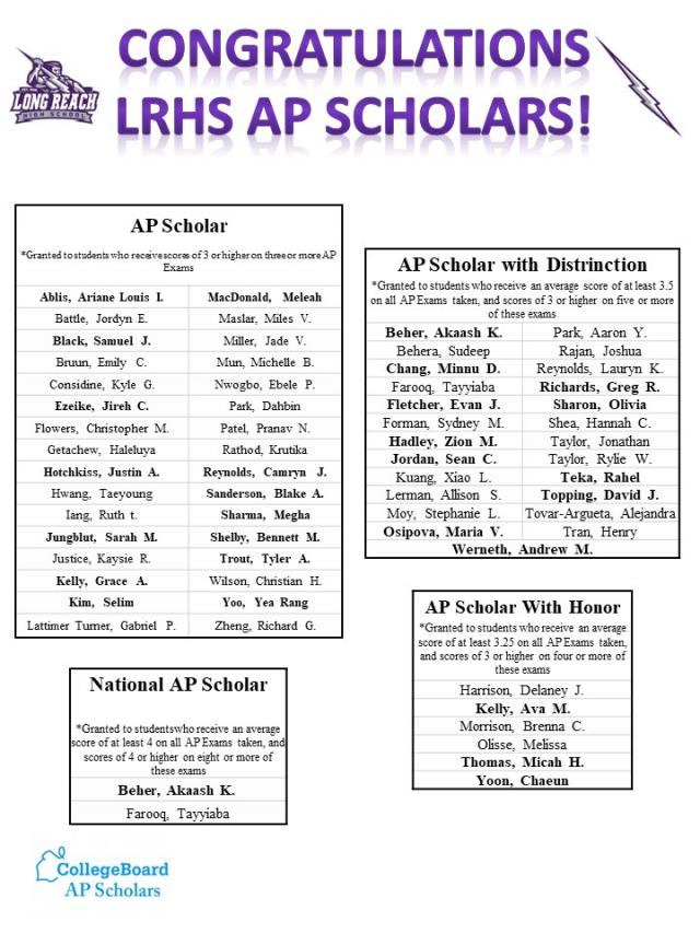 AP Scholars 2017